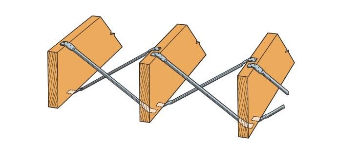 Bridging Floor Joists