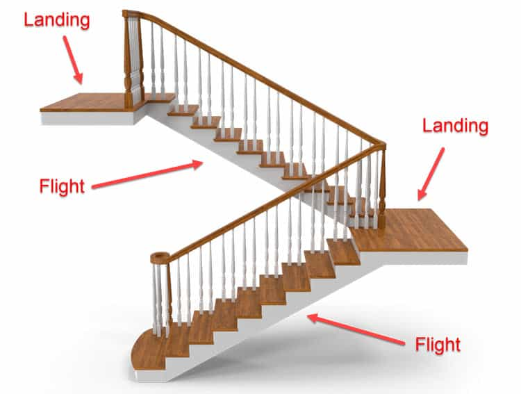 Flights of stairs