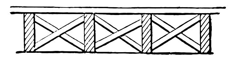 Floor Joist Bridging